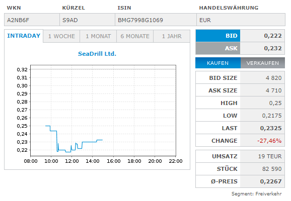 seadrill_2021-07-27_1457h.png