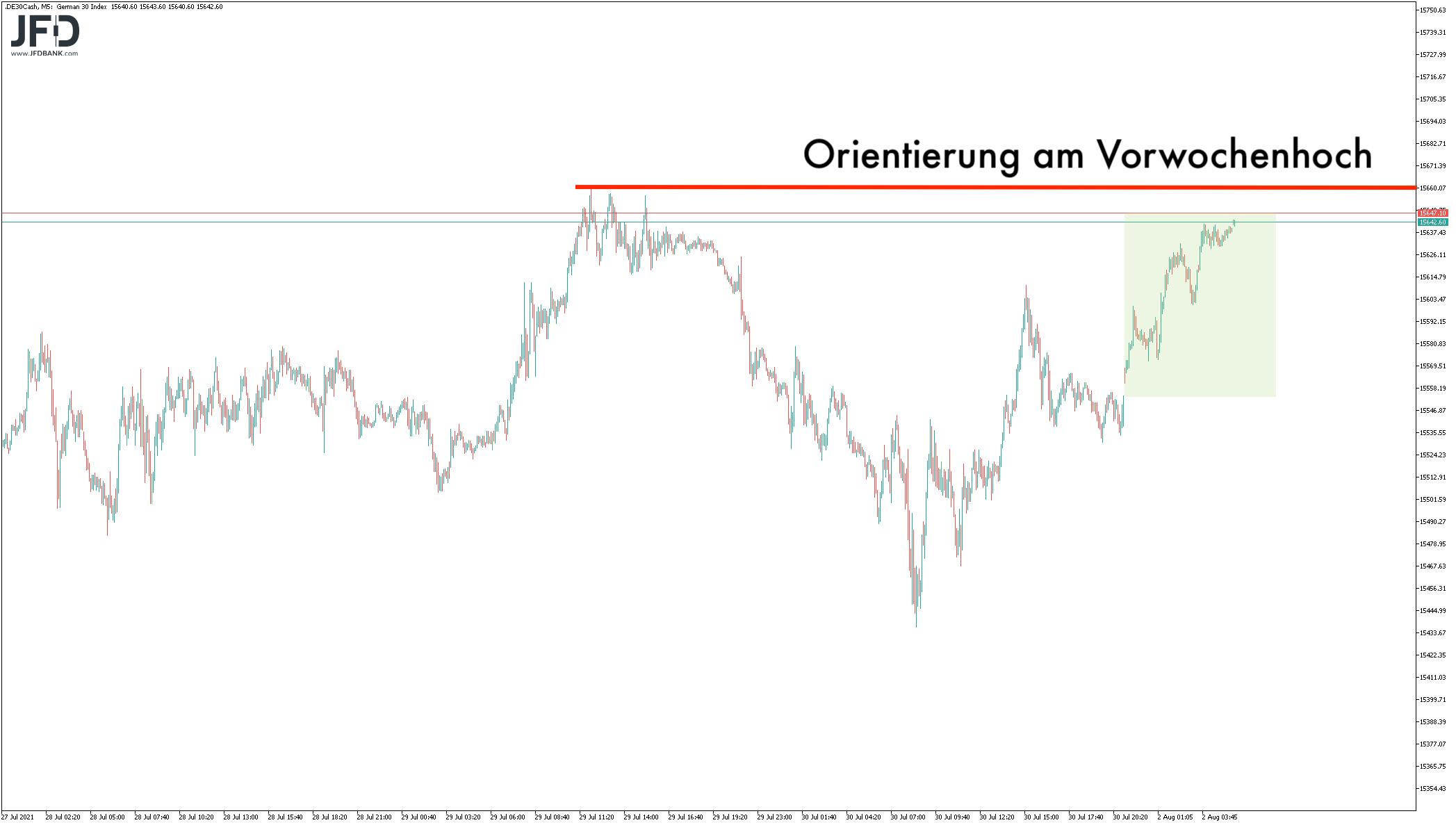 20210802_dax_vorboerse_signal.png