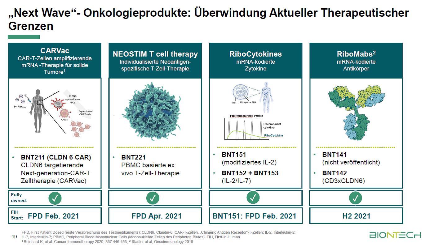 onkologie_produkte_2021.jpg