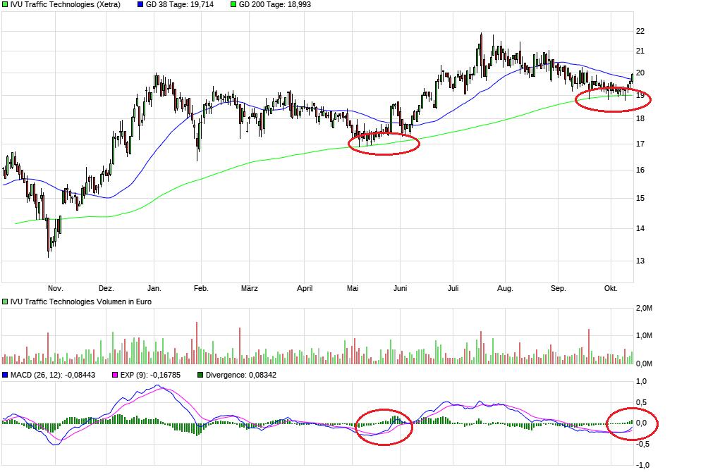chart_year_ivutraffictechnologies4a.png