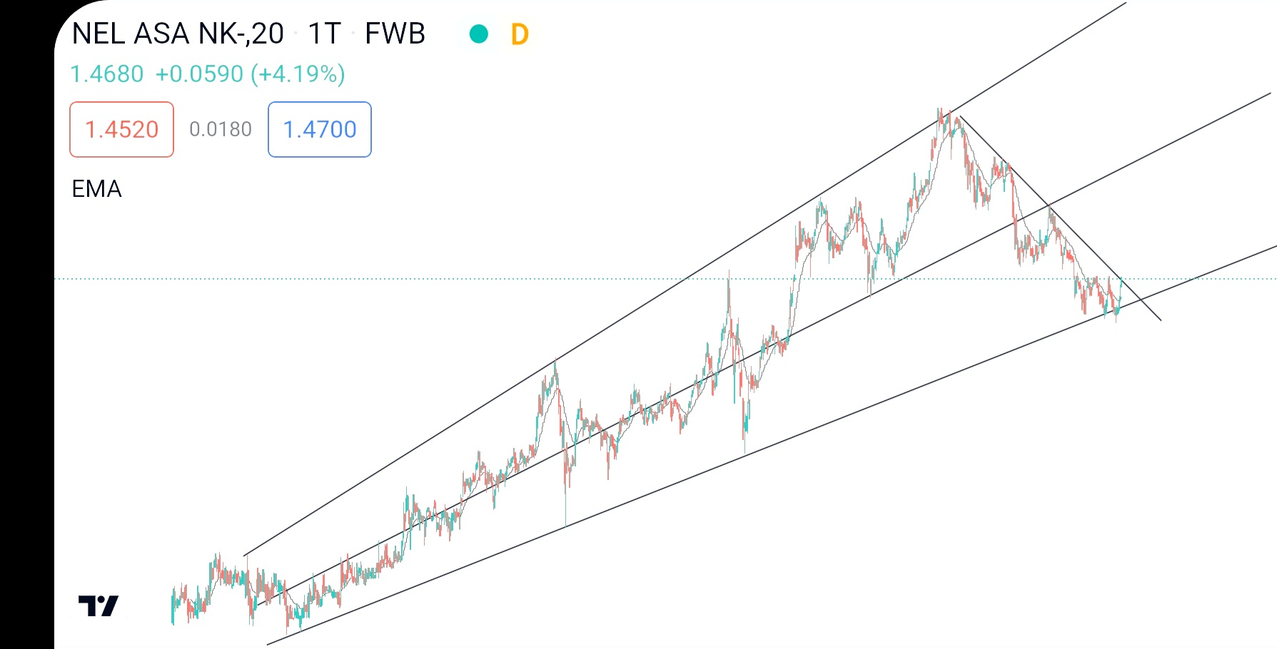 screenshot_20211014-152849_tradingview.jpg