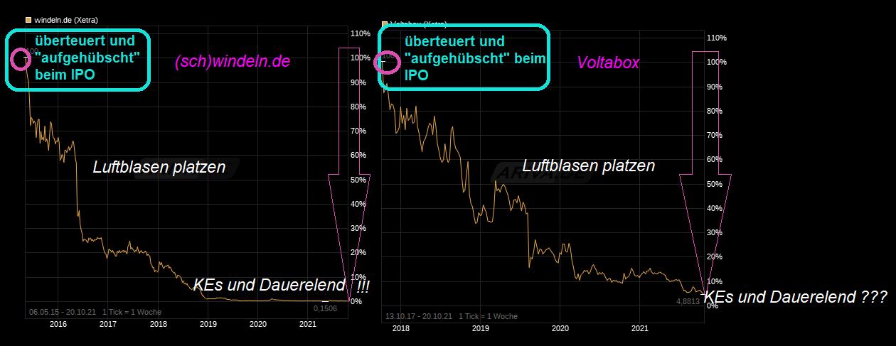 chart_all_windelndeu.png