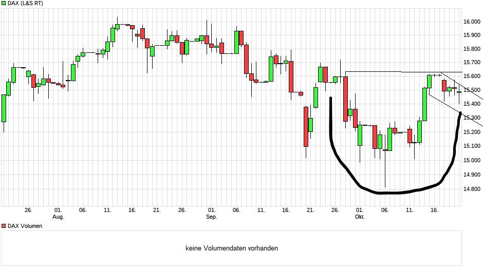 chart_quarter_dax(4).png