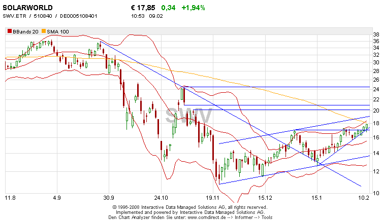swv-chart_09.png