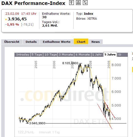 dax-down.jpg