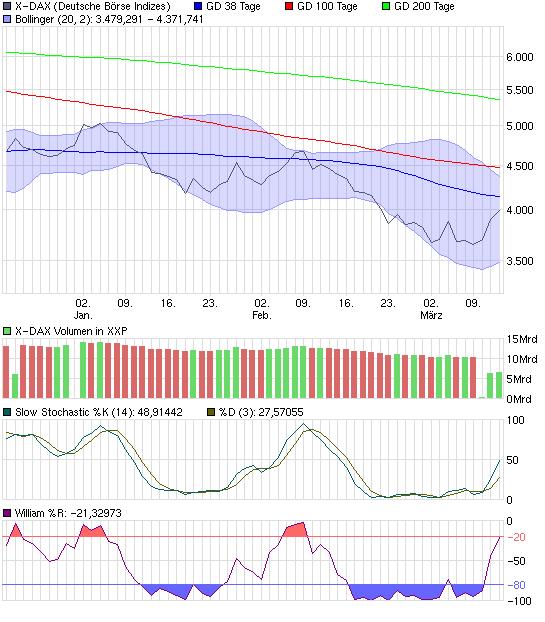 chart_quarter_x-dax.png
