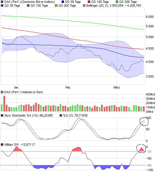 chart_quarter_dax.png
