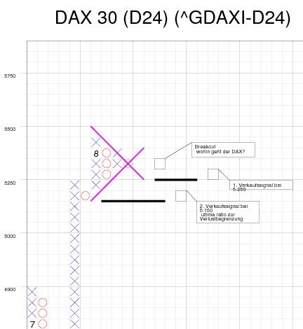 dax_14.jpg