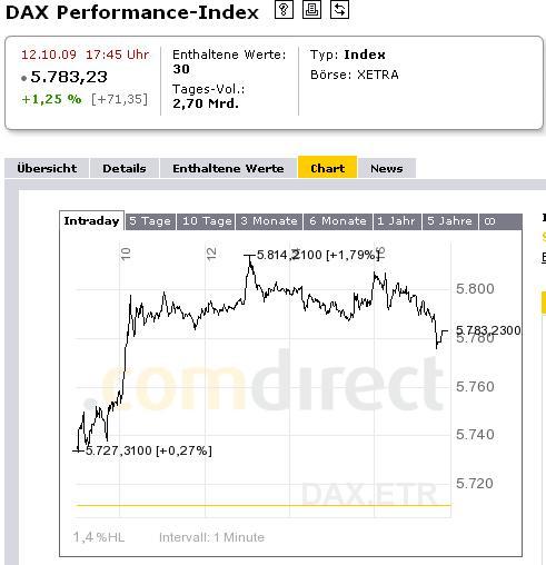 dax-12-10-09.jpg