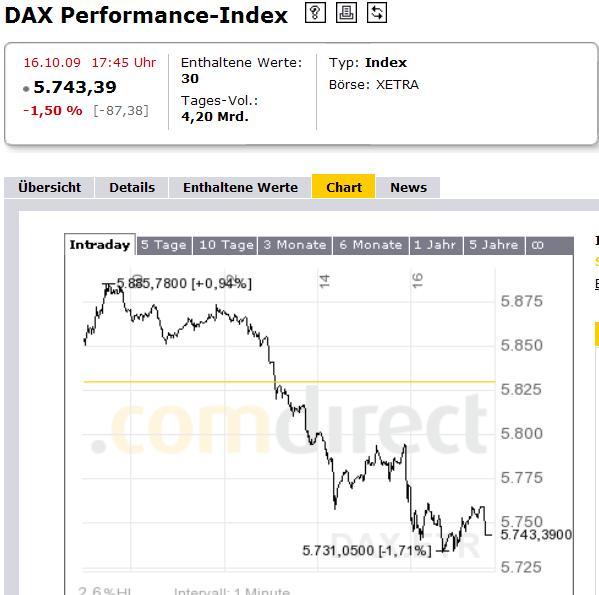 dax-hoch-2009.jpg