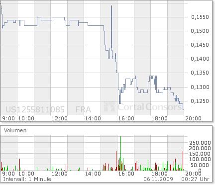 2009-11-05-cit-group-common-shares-ffm.png