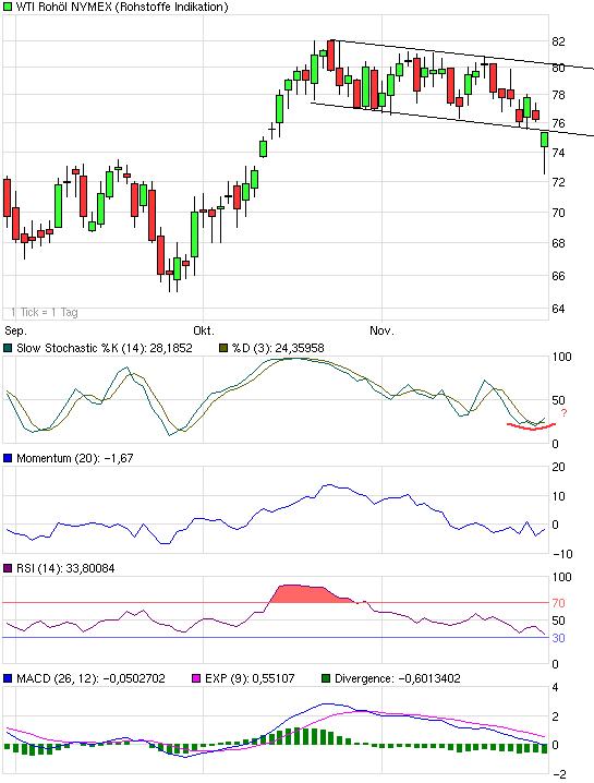 chart_quarter_wtirohoelnymex.png