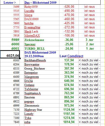 dax-hoechststand-tabelle.jpg