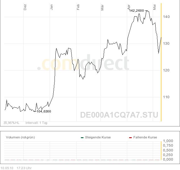 sbox_lithium_index.png
