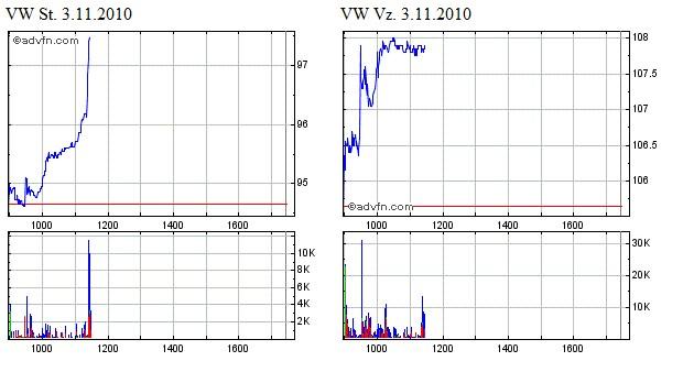 vow_2010-11-03.jpg