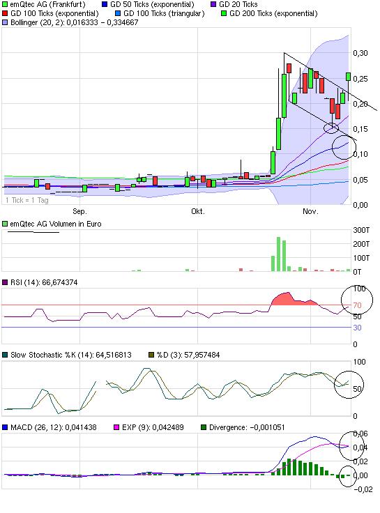 chart_quarter_emqtecag.png
