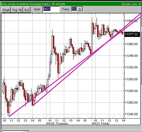 Dow10.jpg