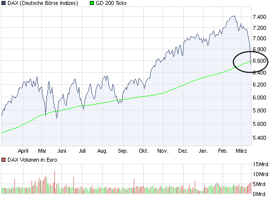 chart_year_dax.png
