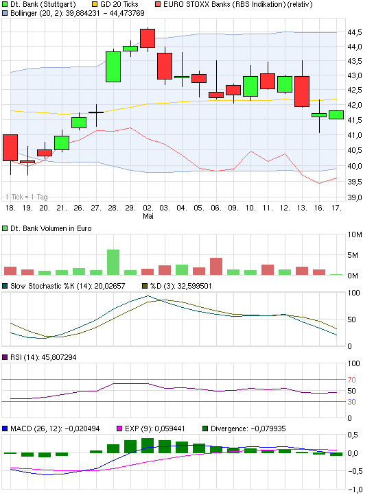 chart_month_deutschebank.png