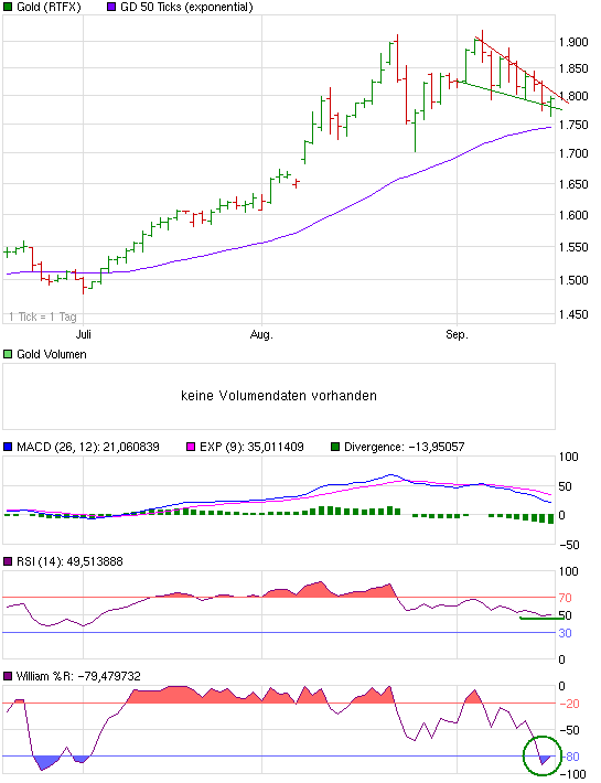 chart_quarter_gold.png