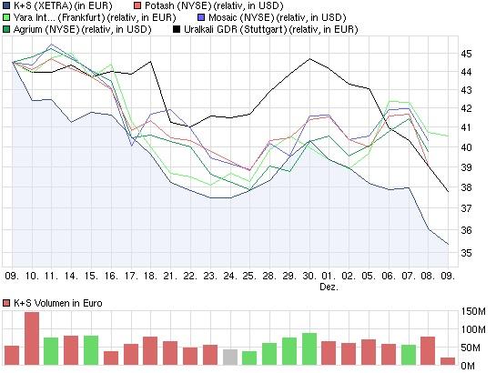 chart_month_ks.jpg