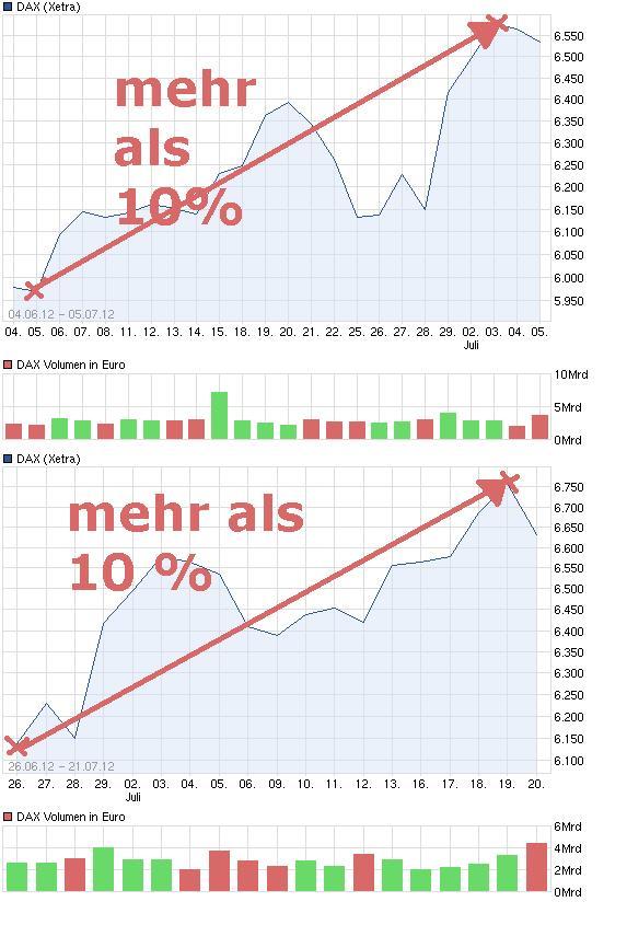 chart_free_dax.jpg