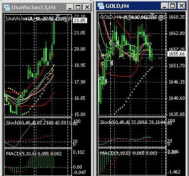 vix_versus_gold.jpg
