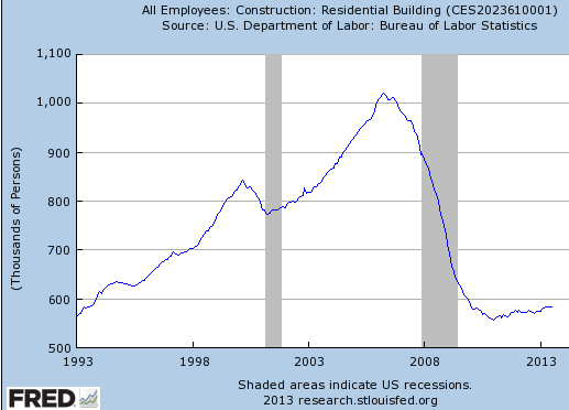 residential_construction_jobs.png