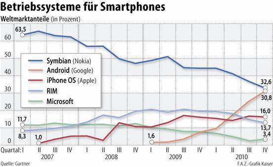 smartphone-q4_2d00_2010.jpg