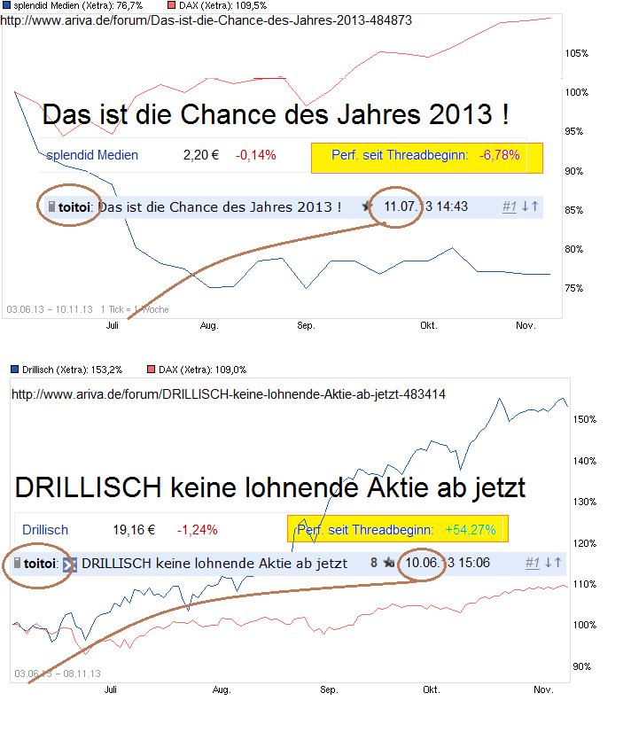 chart_free_splendidmedien.png