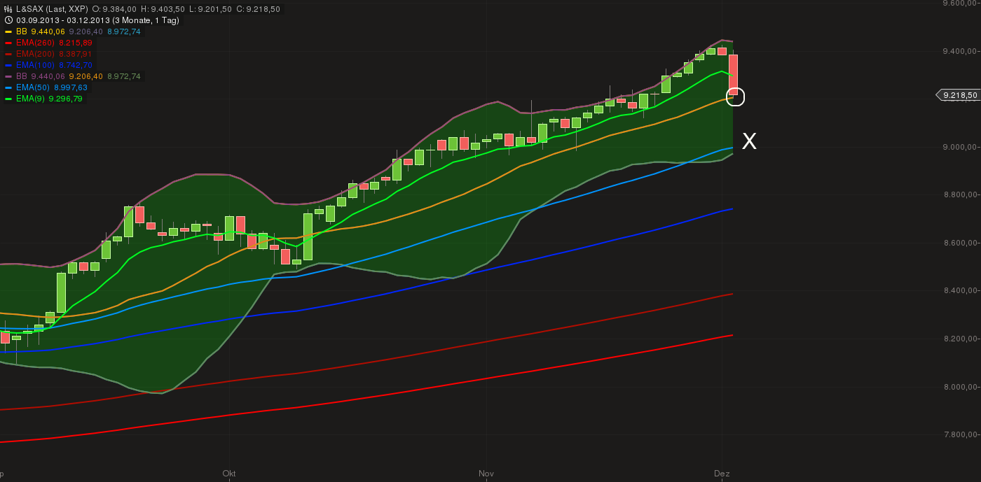 chart_20130312_183051.png