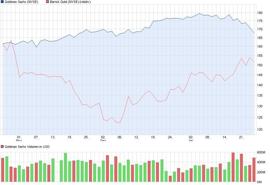 chart_quarter_goldmansachs.png