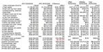 wamu_seizure_numbers.png