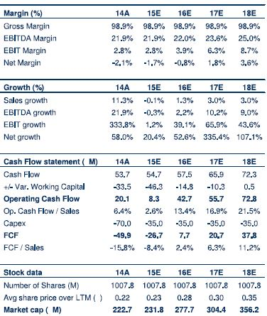 juve_financials.jpg