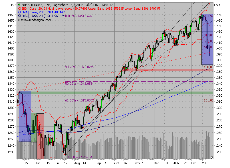 sp500T.png