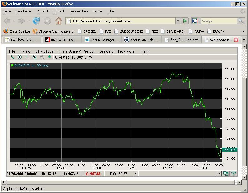 20070305_EUR_YEN.JPG