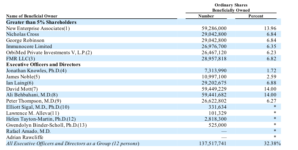 adap-shareholders-20151013.png