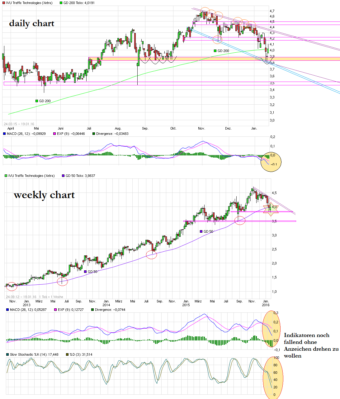 chart_free__ivutraffictechnologies--m.png