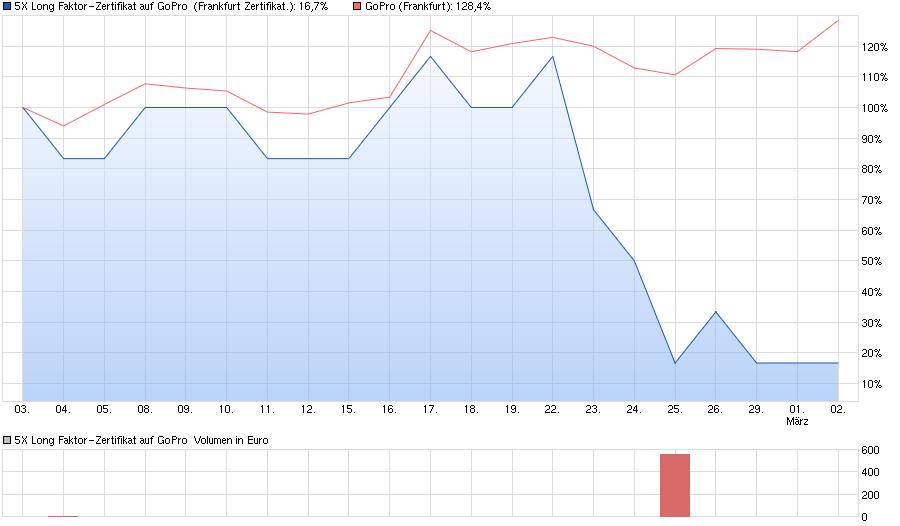 chart_month_5xlongfaktor-....png