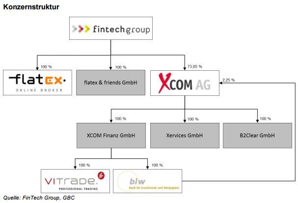 fintech_group.jpg