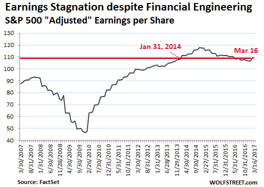 earnings_stagnation_2017-03.jpg