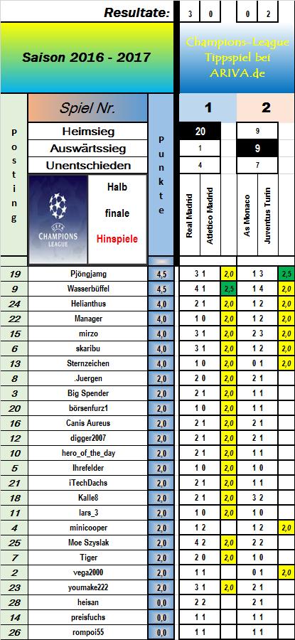 halbfinale_13.png