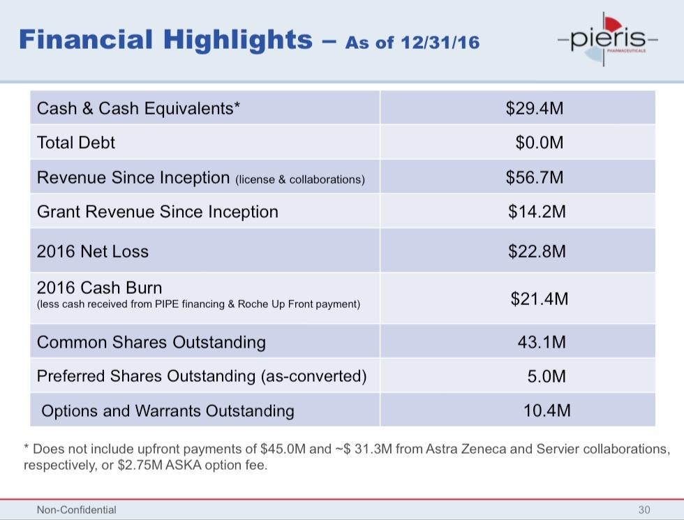 pirs-finance-2017q1.jpg