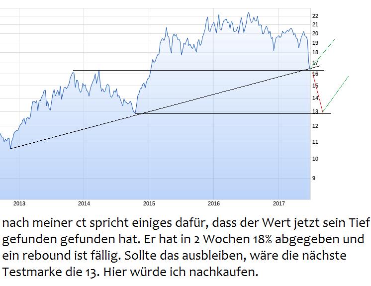 chart_all_aholddelhaize.png
